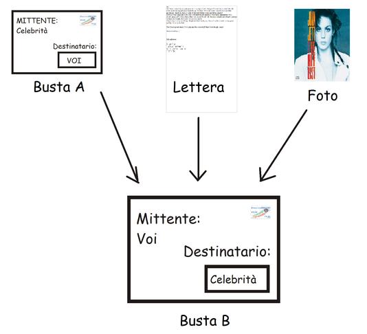 ebook reader pdf milano bakeka annunci