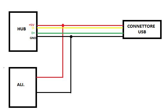 Schema Elettrico Usb : Schema elettrico cavo mini usb quale fine tuning
