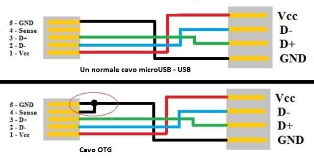 Schema Elettrico Micro Usb : Schema realizzazione dock station per samsung s vespista